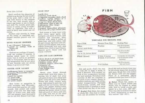 metrofish